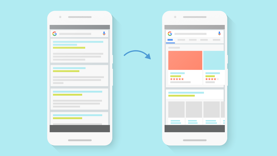 tendenze dei contenuti Web
