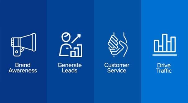 Facebook Ads raggiungi i tuoi potenziali clienti